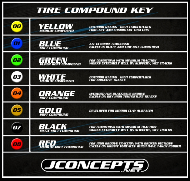 JConpets Tire Compound Key