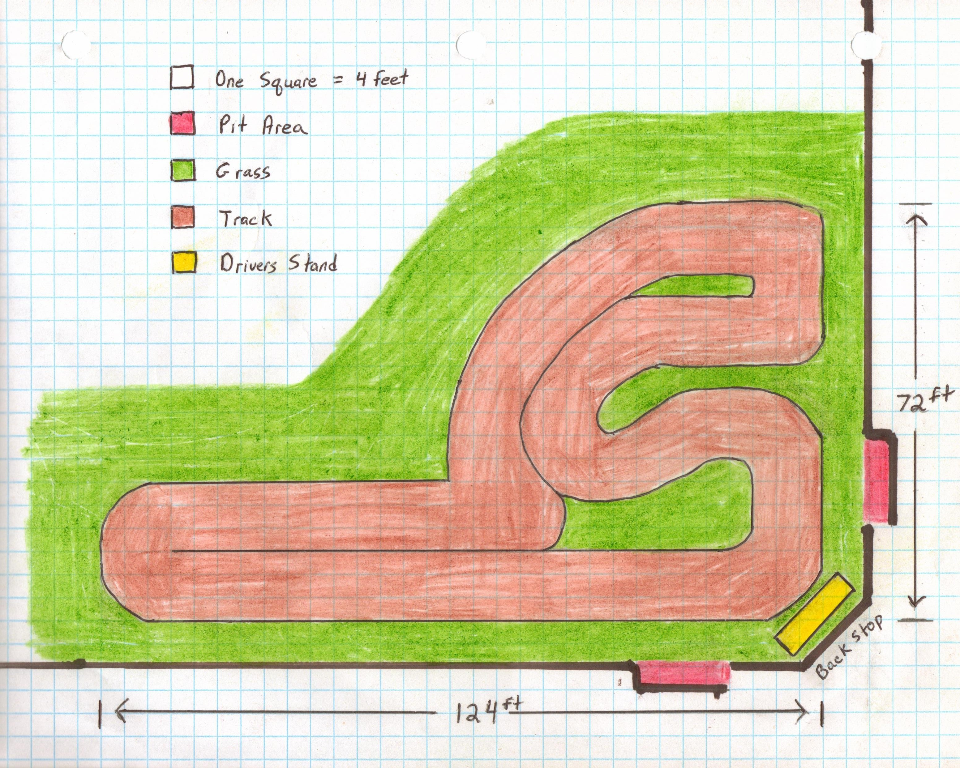 potential rc track layouts sackville rc